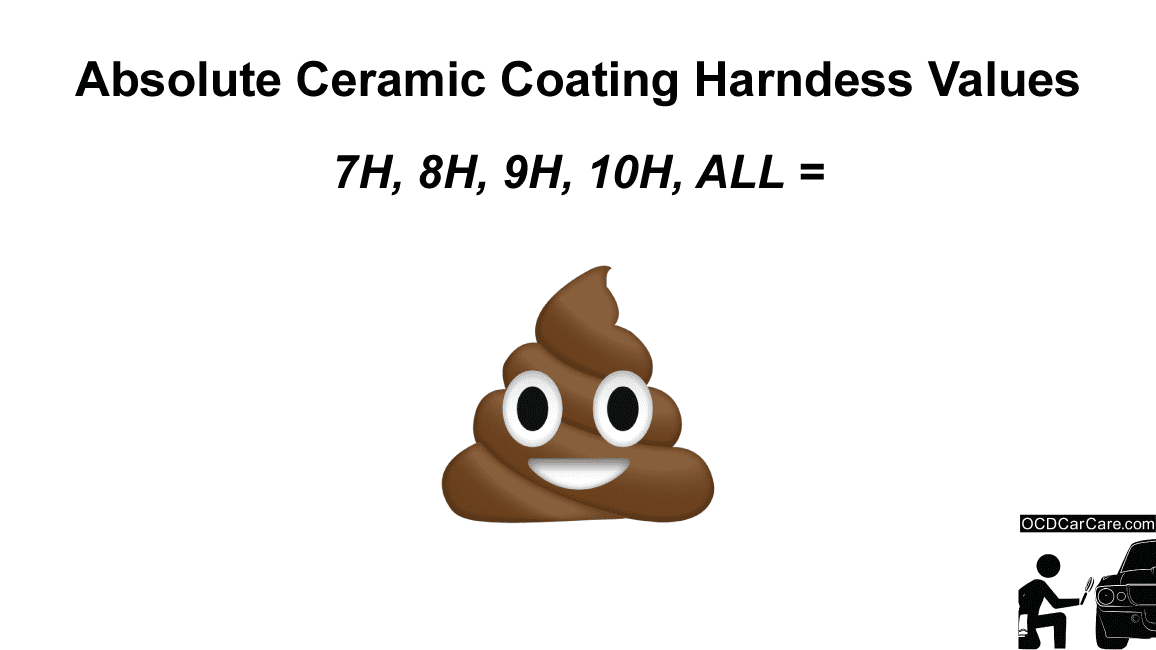 How Ceramic Pro, GTechniq, and IGL Coatings 9H and 10H hardness values and marketing info are false.